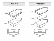2 Piece vs 3 Piece Boat Construction